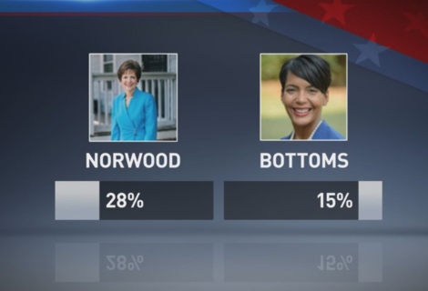 EXCLUSIVE POLL | ATLANTA MAYOR'S RACE LED BY WOMEN